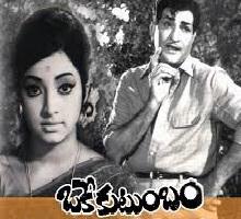 Oke Kutumbam Songs Telugu